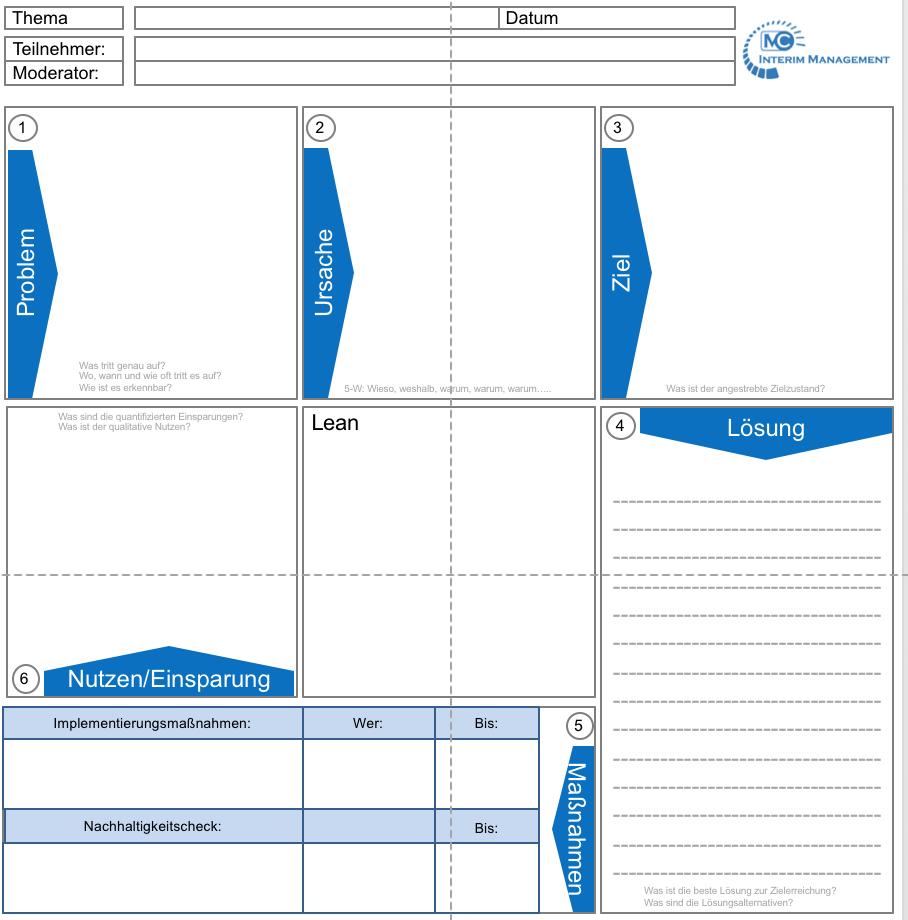 Shopfloor Management | software-kompass.de